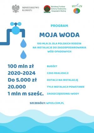 moja_woda